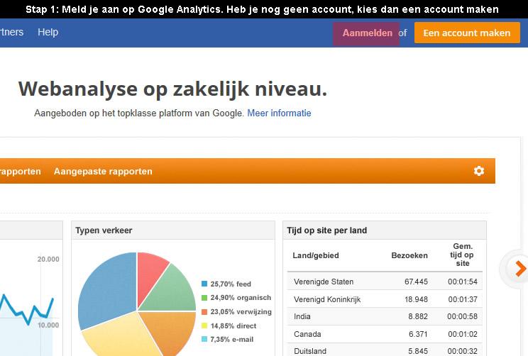 google analytics installeren 1